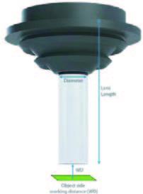 GRIN Lens