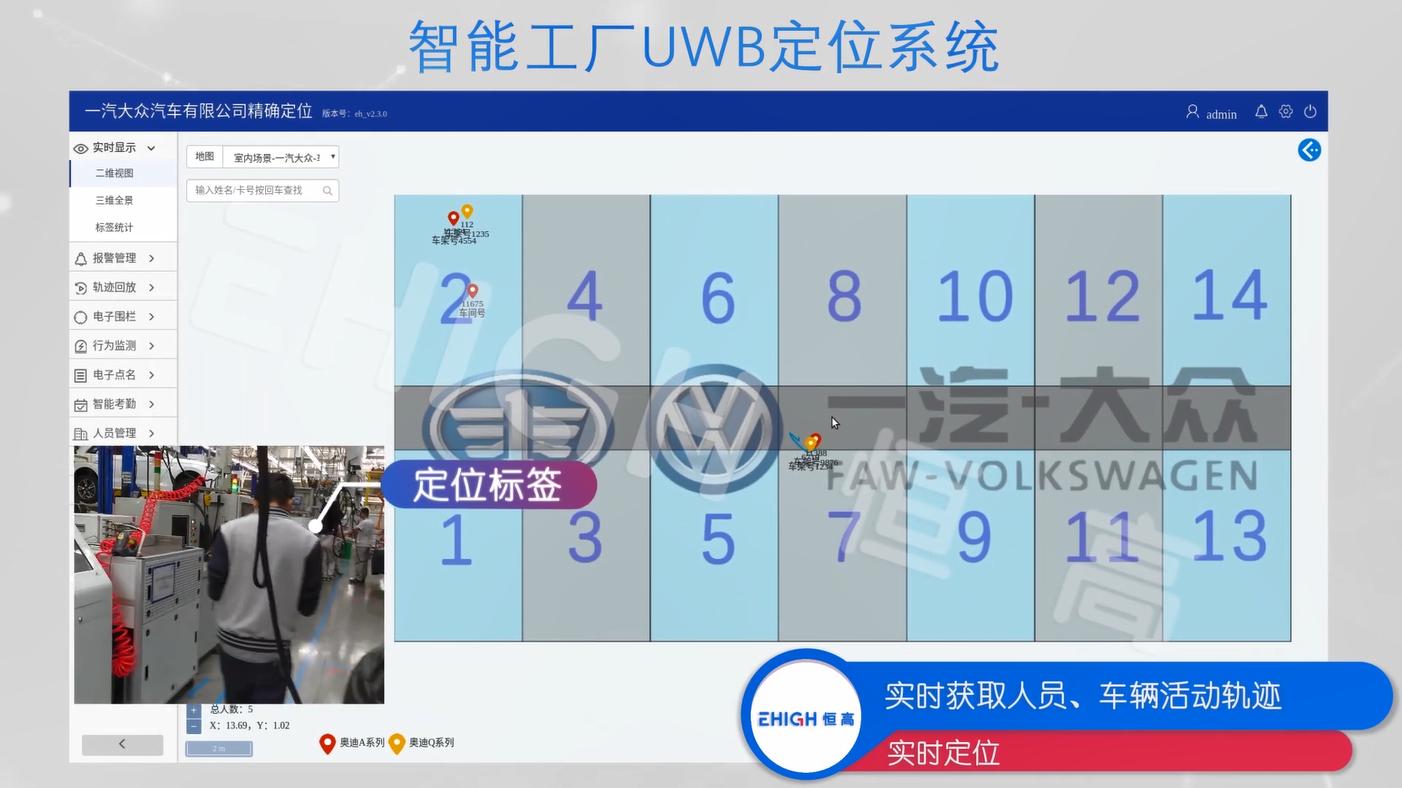 uwb室内定位实施方案助力一汽大众智慧化管理