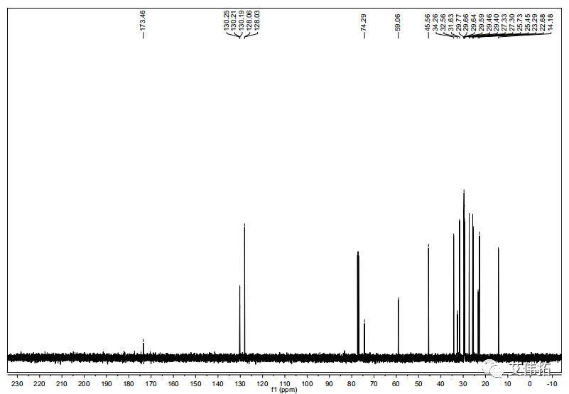 脂质新材料DLin-MC3-DMA的图谱信息知多少?-艾伟拓(上海)医药科技有限公司