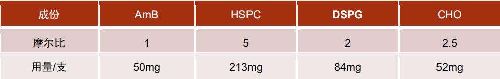 注射级胆固醇CHO-HP(高纯度)的基本性质与应用介绍-艾伟拓(上海)医药科技有限公司