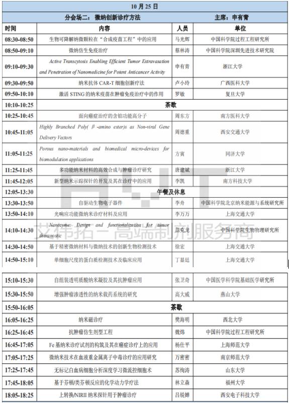 中国微米纳米技术学会第四届微米纳米技术应用创新大会即将开幕,诚邀您莅临AVT展台-艾伟拓(上海)医药科技有限公司