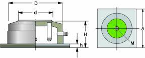 FAEBI产品结构图