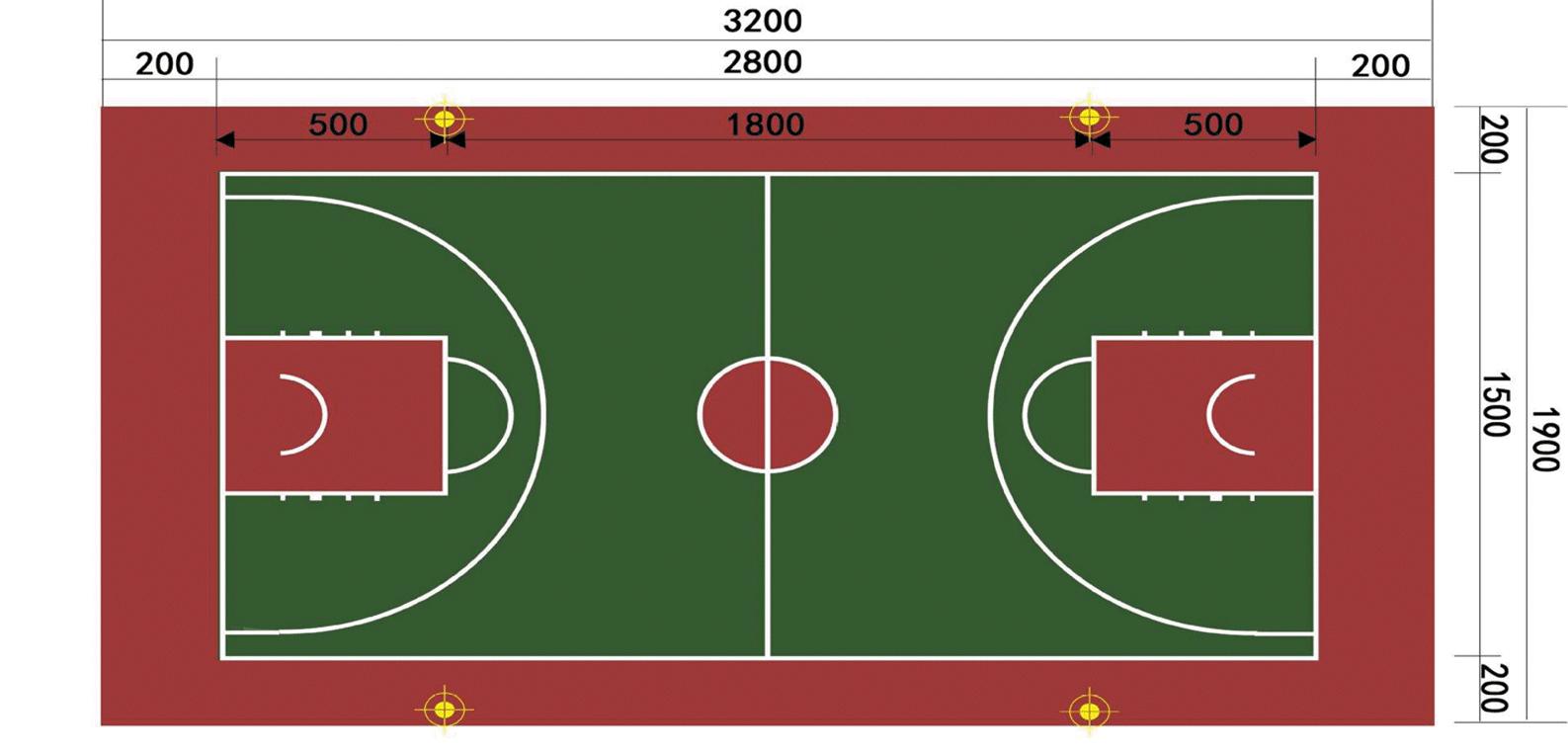 籃球場地尺寸圖