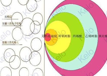 图解葡京3379永凝液DPS
