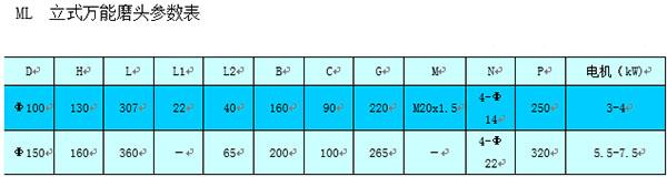 ML立式万能磨头参数表