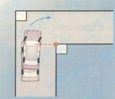 直角转弯图二