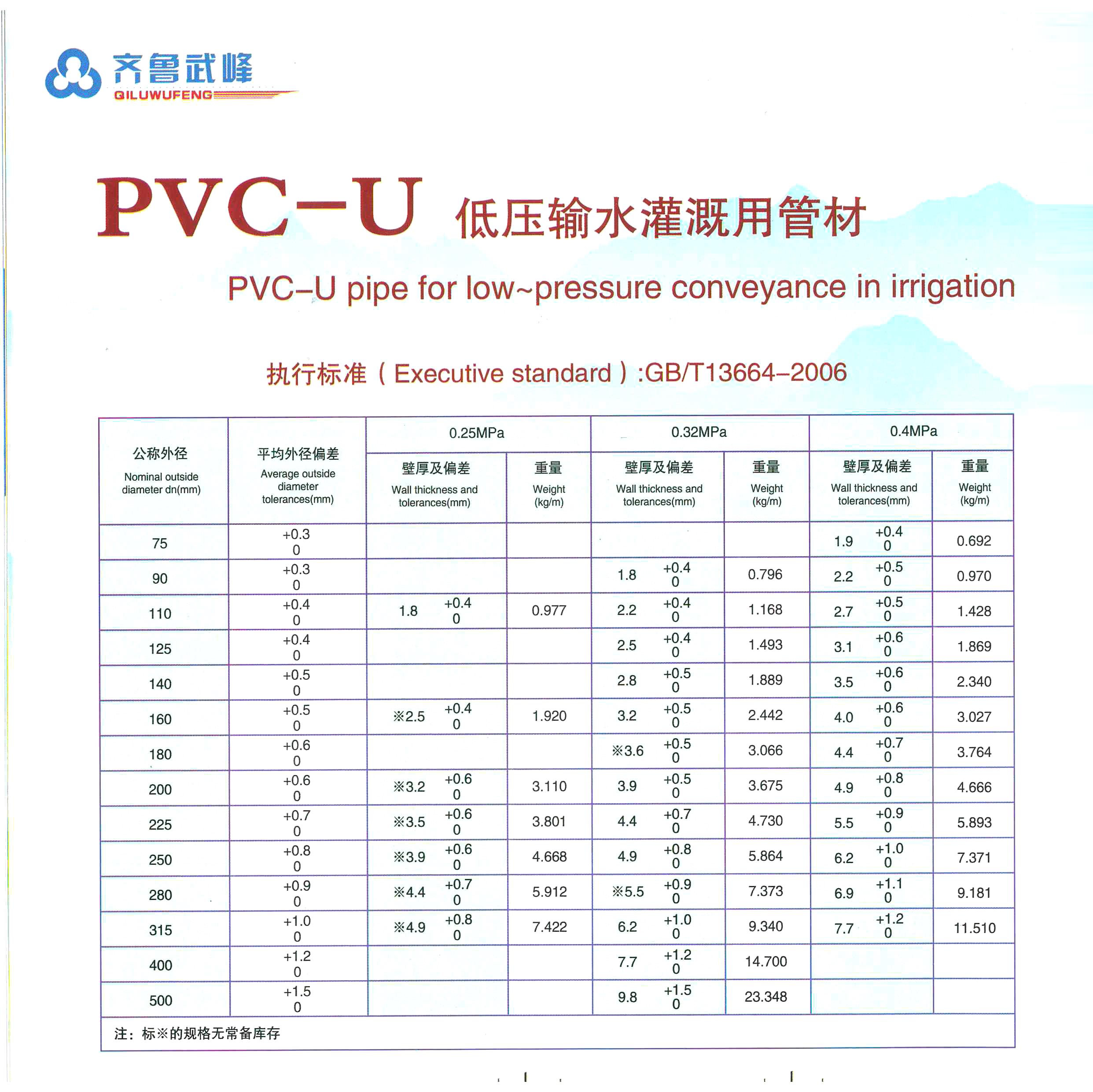 PVC低压农灌管材