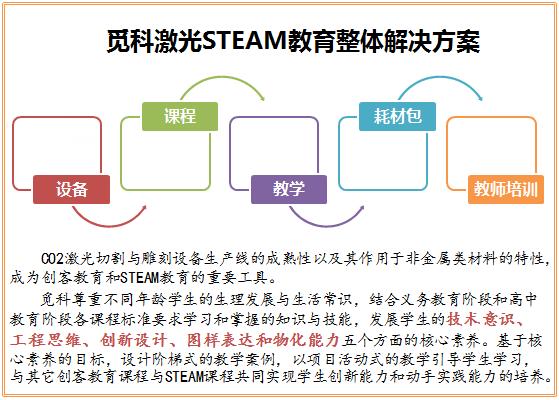 高中激光STEAM课程