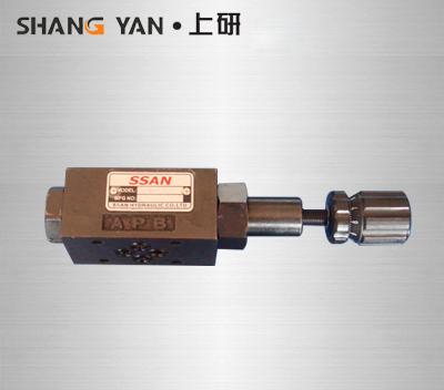 减压阀MBRV-04P/A/B