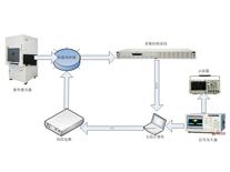 热阻测量装置系统