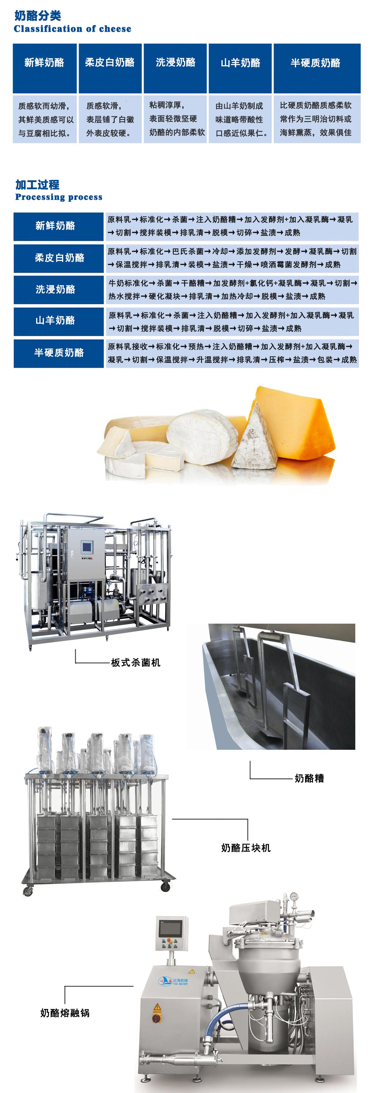 奶酪生产线