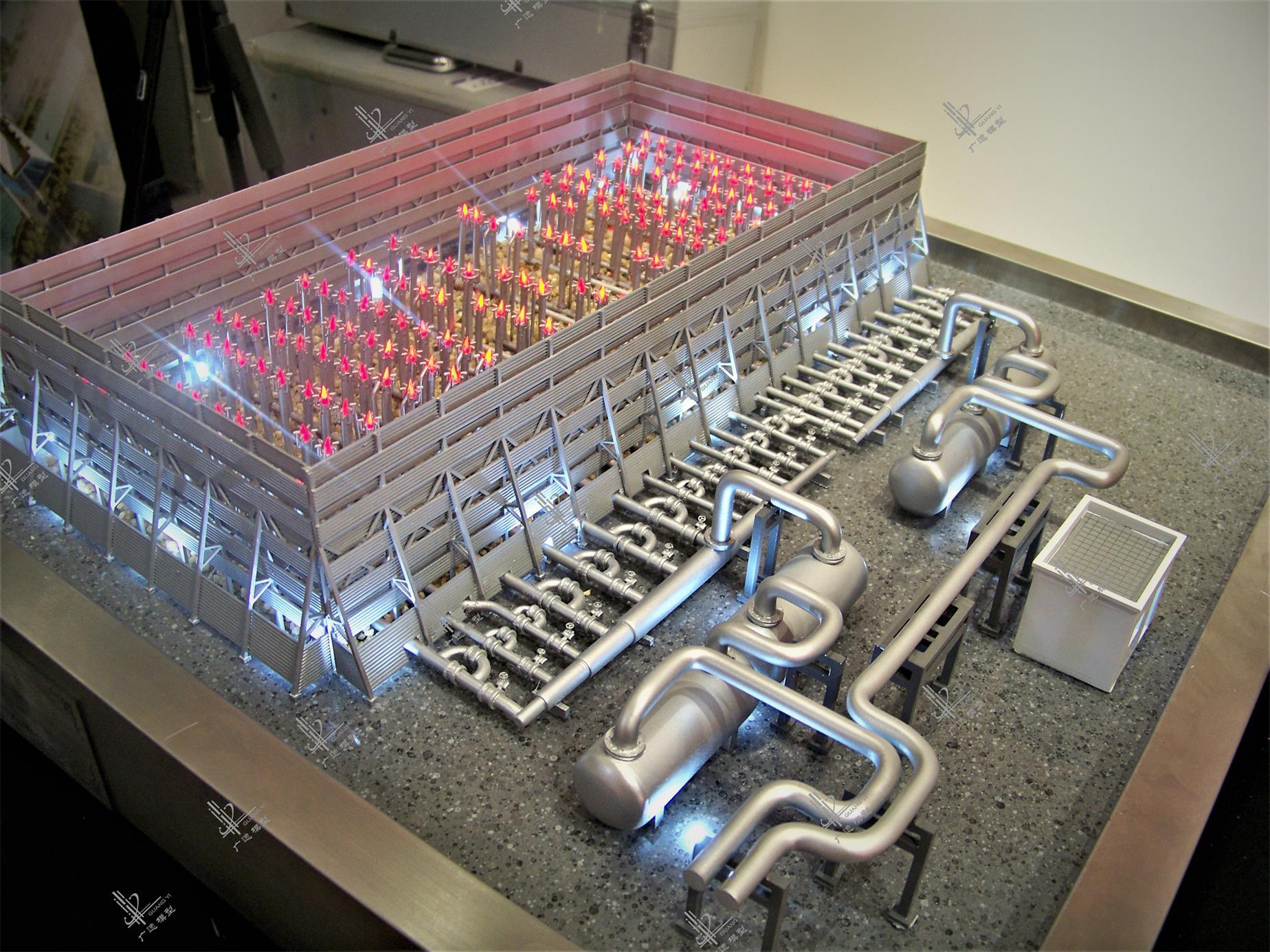 711研究所模型