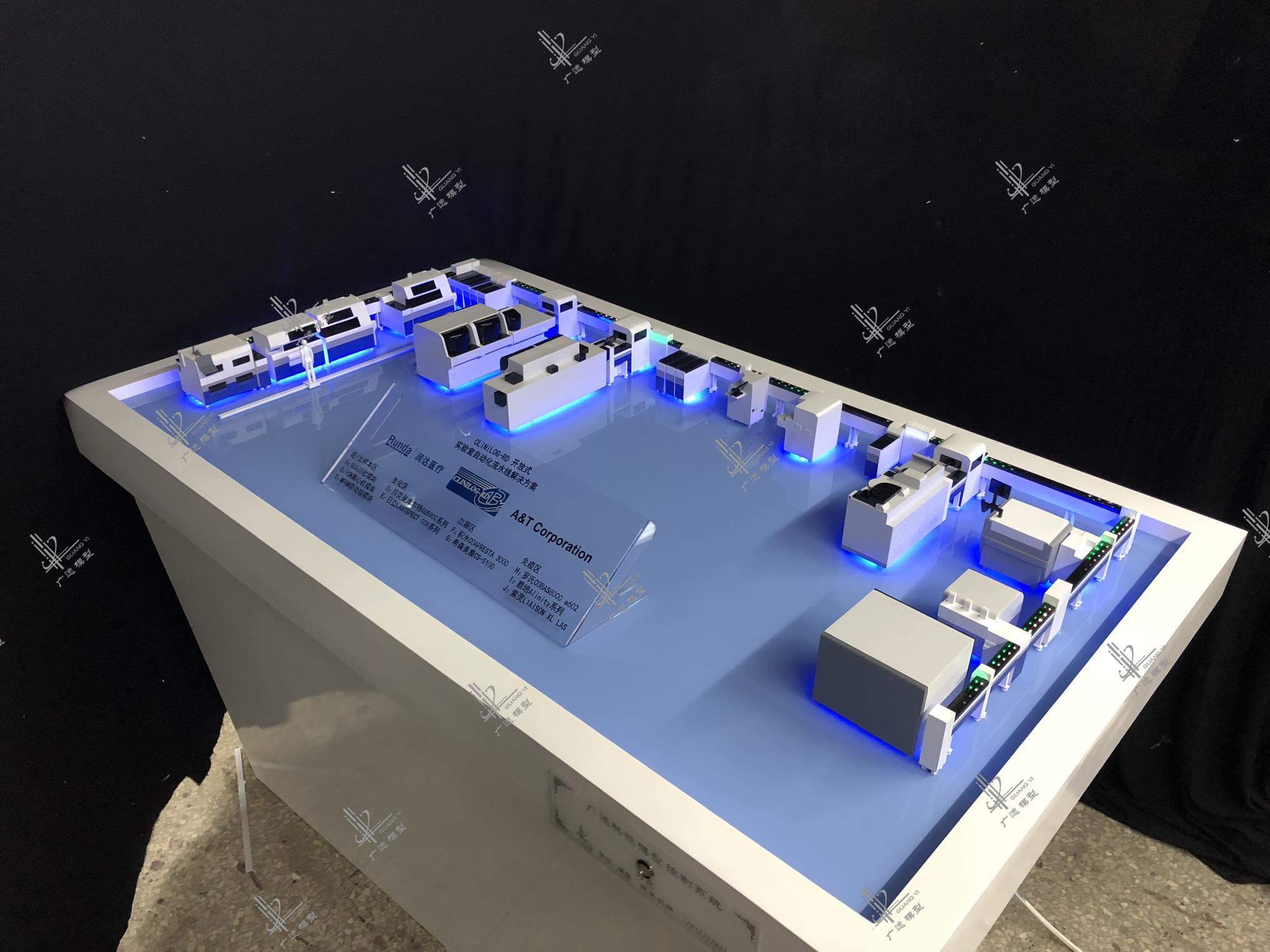 润达医疗流水线模型