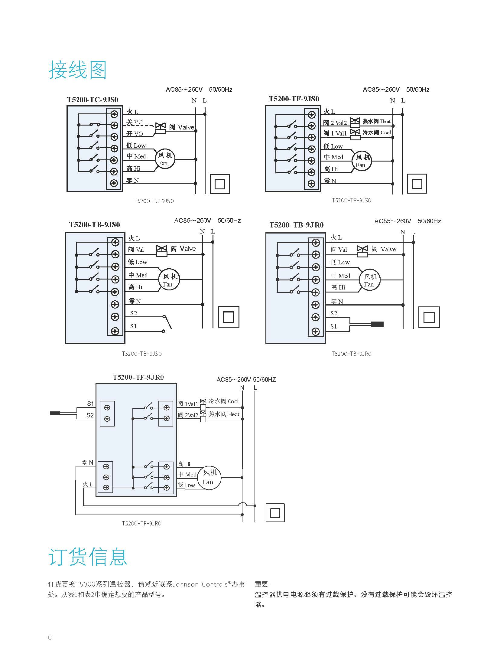 T5200-TC-9JS0  T5200-TB-9JS0   T5200-TB-9JR0  T5200-TF-9JS0    T5200-TF-9JR0