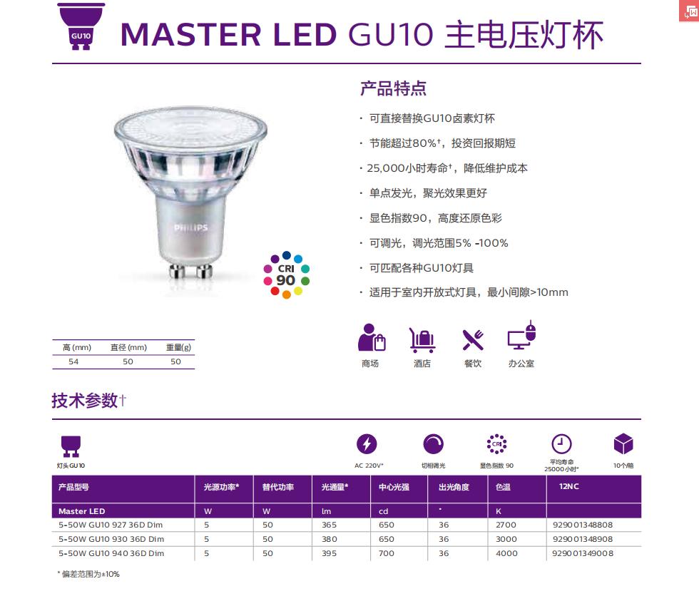飞利浦MASTER LED GU10 主电压灯杯
