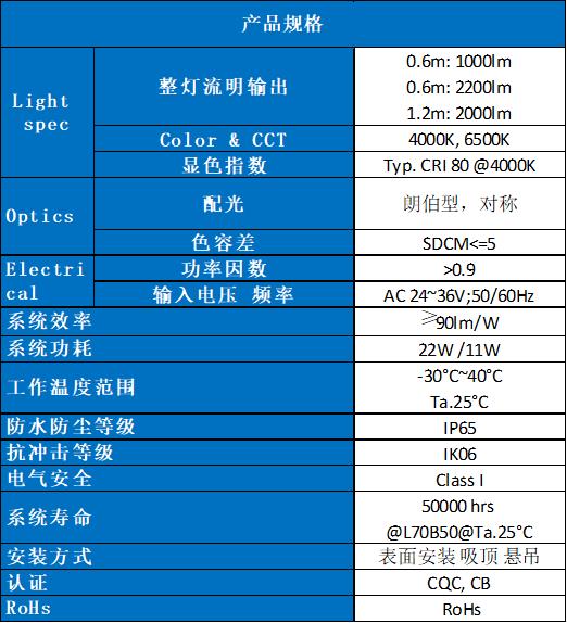 飞利浦WT118C LV安全低压LED三防灯