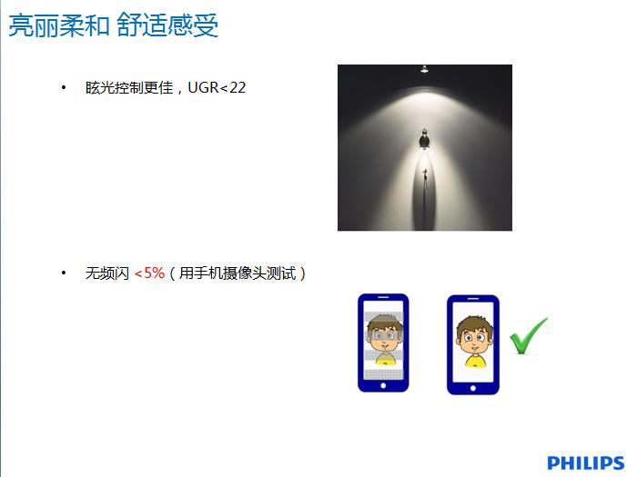 飞利浦明晖LED灯盘RC093