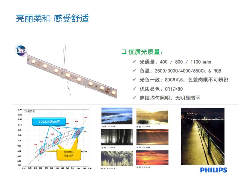 明欣LED灯带户外版 BGC201
