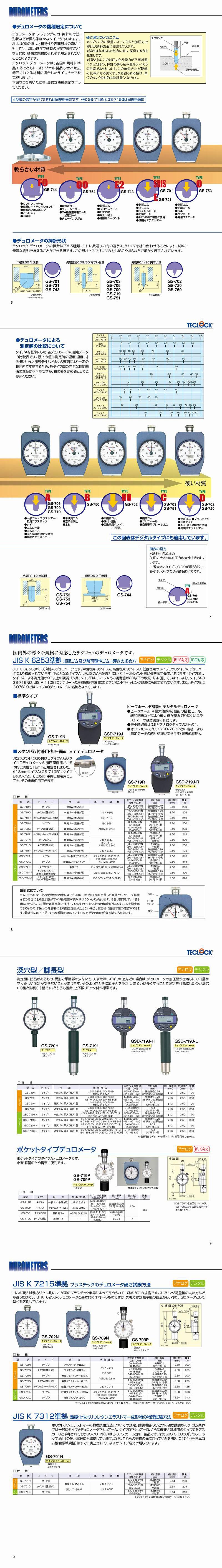 TECLOCK橡胶硬度计-邵氏硬度计2