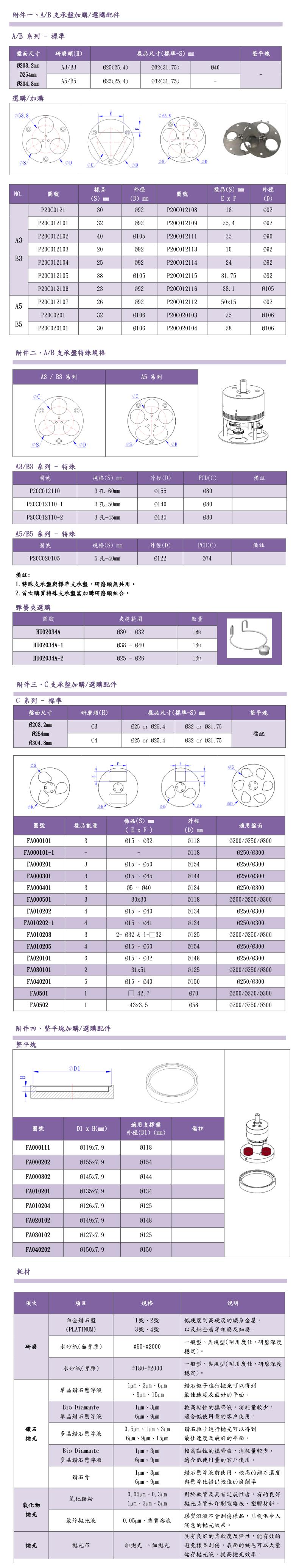 FS/FRS自动研磨抛光机选购件