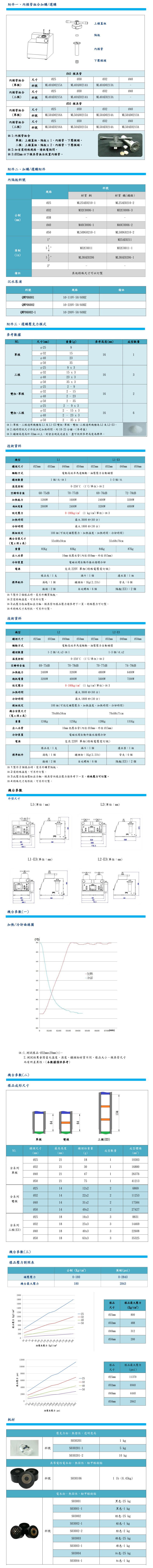 L1/L2系列静音型全自动镶埋成型机耗材