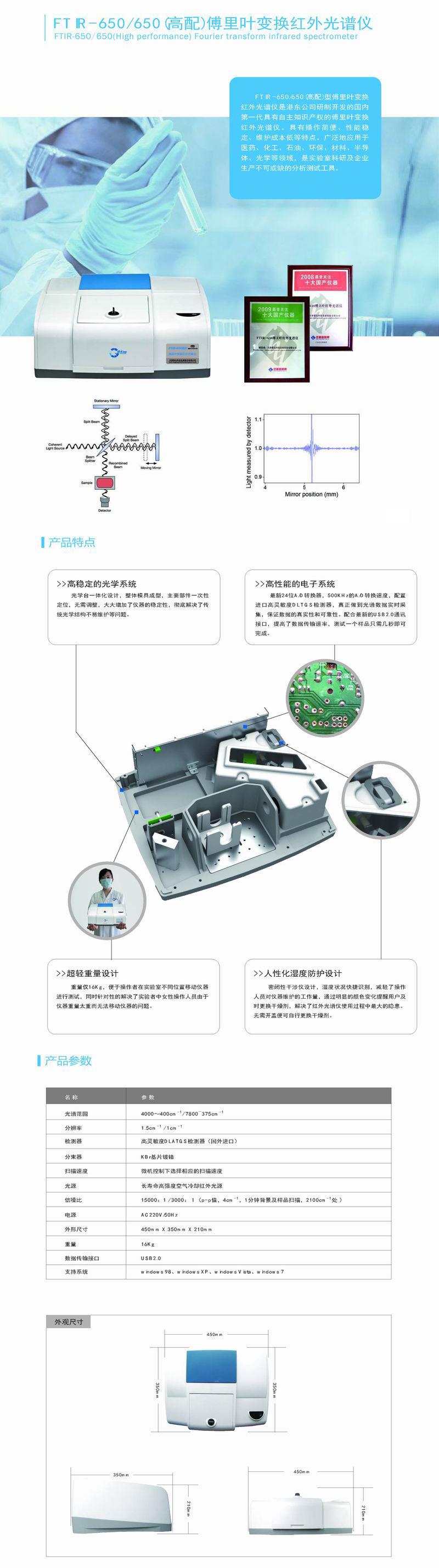 FTIR-650傅里叶变换红外光谱仪简介