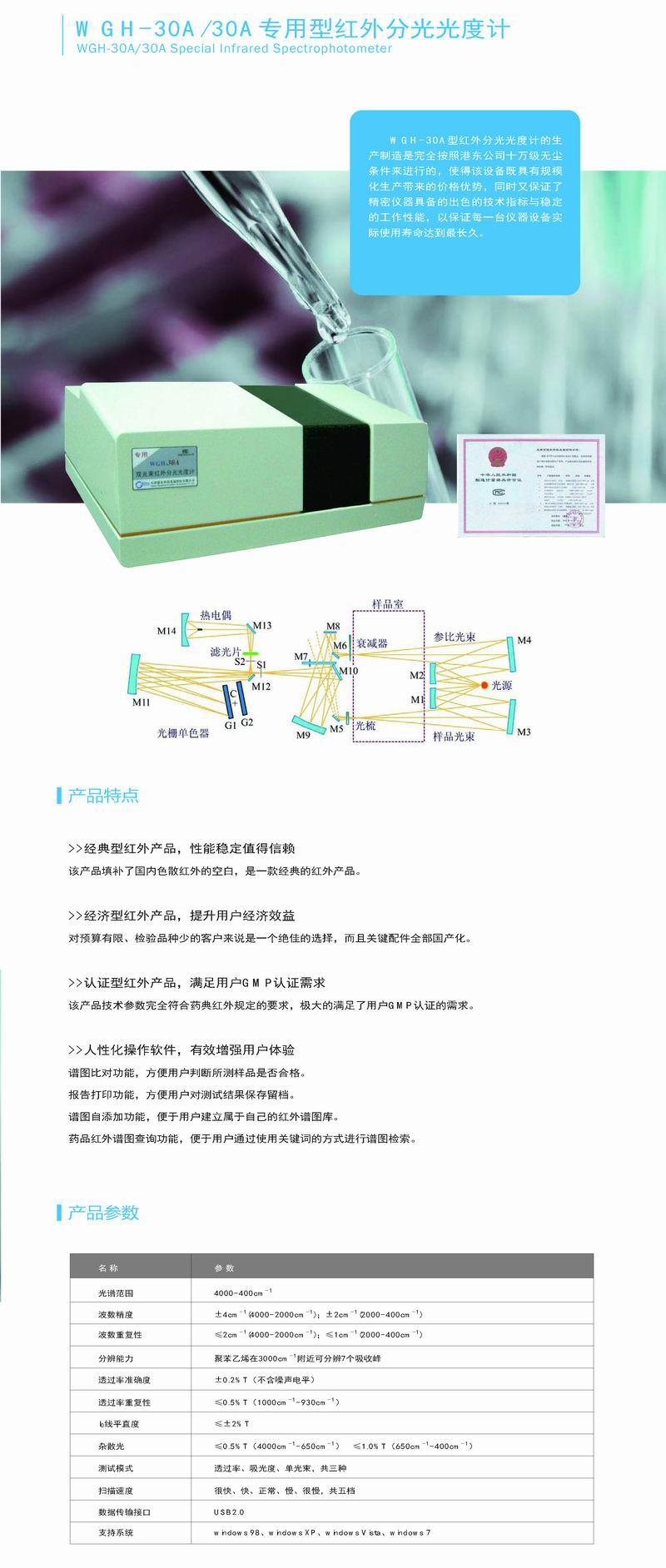 WGH-30A专用型红外分光光度计简介