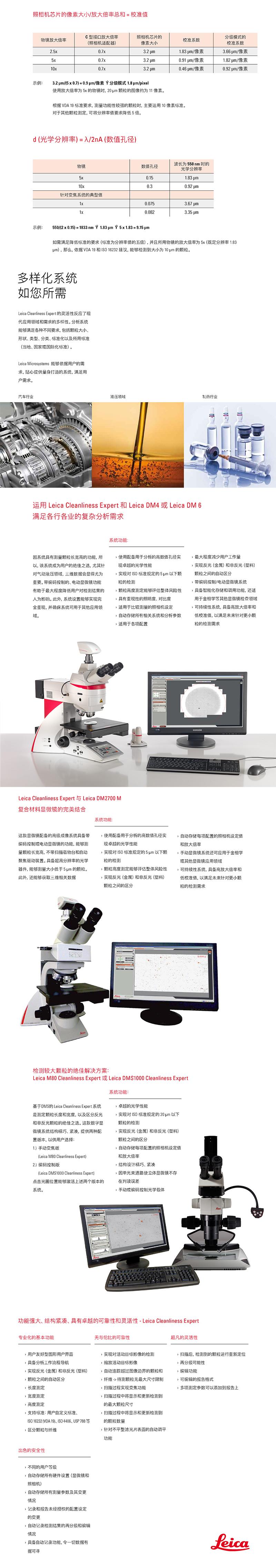 Leica Cleanliness Expert