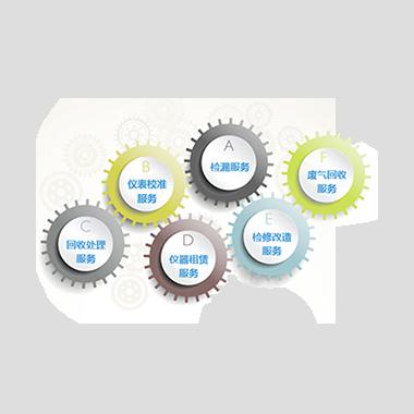 提供专业解决方案和专业的技术服务!