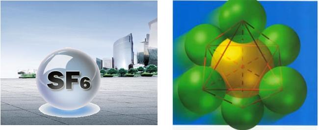 浅谈SF6气体的5大基本特性