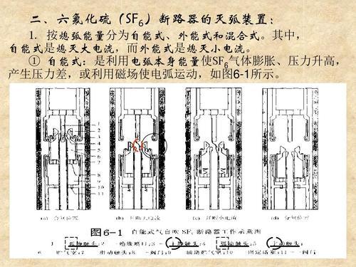 六氟化硫断路器温度过低主要影响