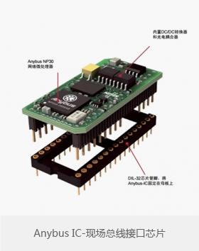 Anybus IC-现场总线接口芯片