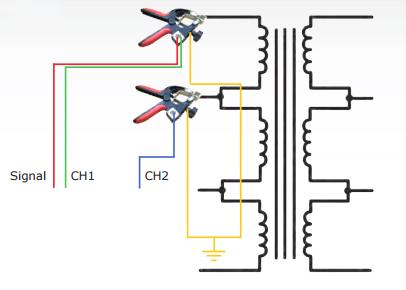 N4L SFRA扫频响应分析仪连接到变压器