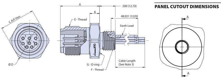 Glenair G55 07-EL隔板连接器插座,带接地引线/引脚
