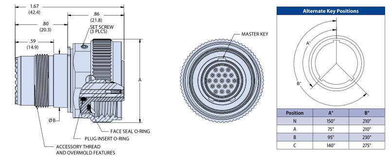 Glenair电缆连接器插头700-001系列