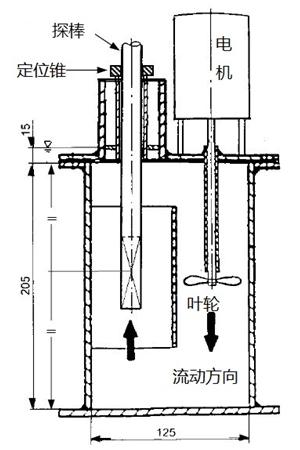 IVF冷却特性测试仪搅拌机结构