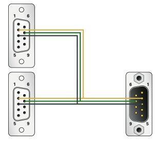 Peak system PCAN-T-Adapter