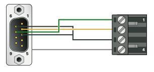 Peak system PCAN-D-Sub
