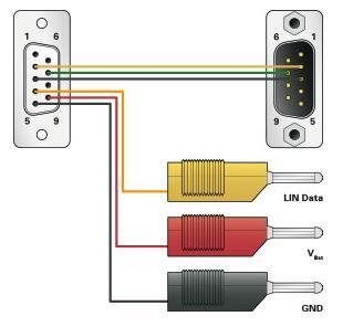 Peak system LIN连接电缆