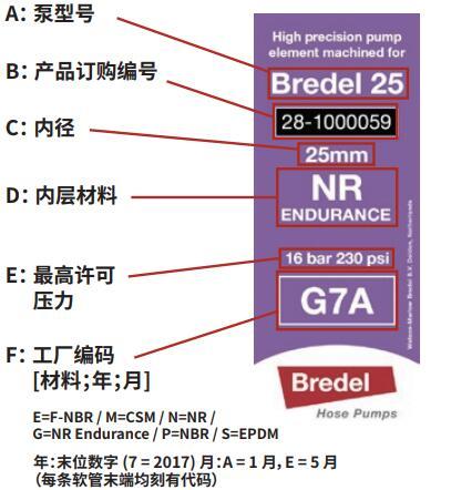 Bredel软管泵软管标识