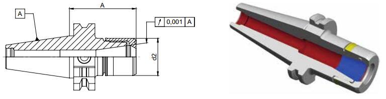 Diebold CentroGrip? SK- DIN69871 A-D标准