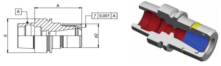 Diebold CentroGrip? HSK-E DIN69893标准