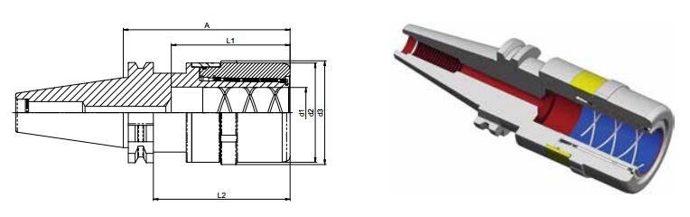 Diebold UltraGrip® SK DIN ISO 7388-1