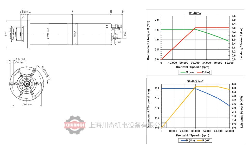 德国Diebold高频主轴HSG 80.50-6.AK结构图