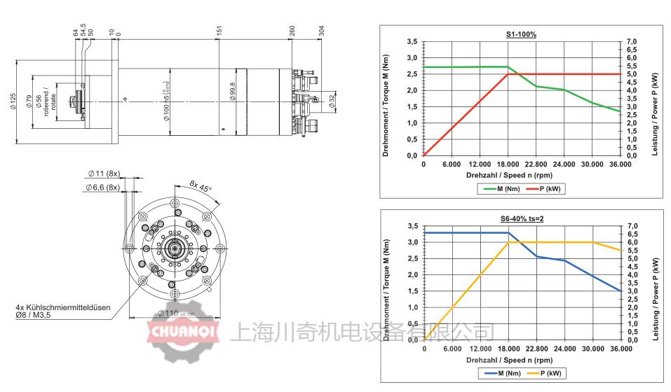 德国Diebold主轴HSG 100.36-6.MK结构图