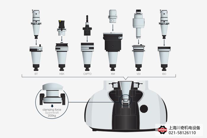 Diebold刀具预调和测量系统-对刀仪VEG 400