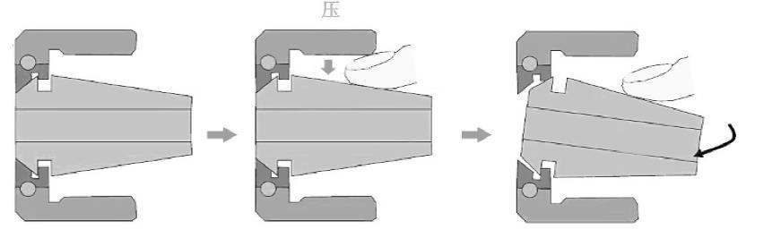 德国Diebold CentroGrip™筒夹刀柄操作说明-拆卸步骤