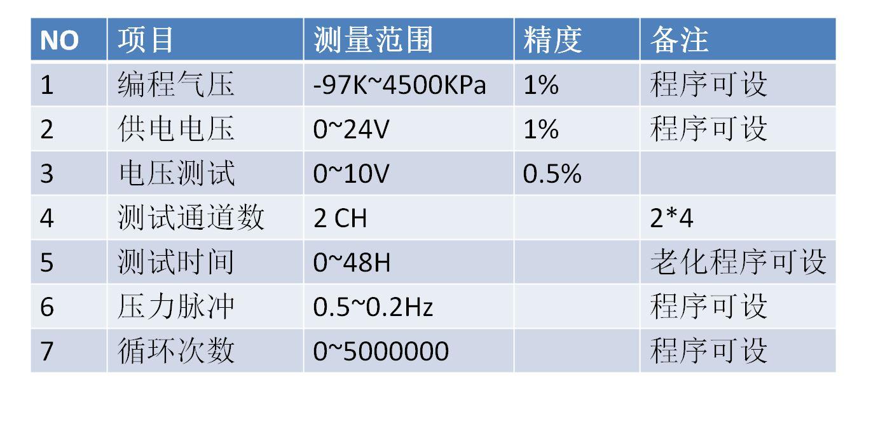 汽车压力传感器老化测试系统参数