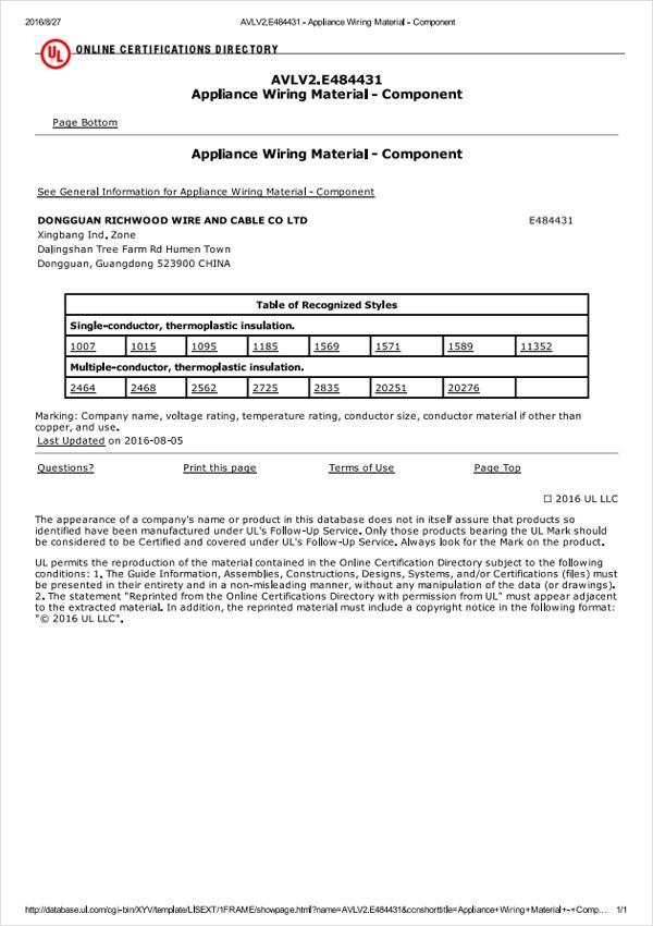 UL電線證書