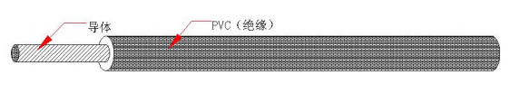 UL 1007 PVC電子線